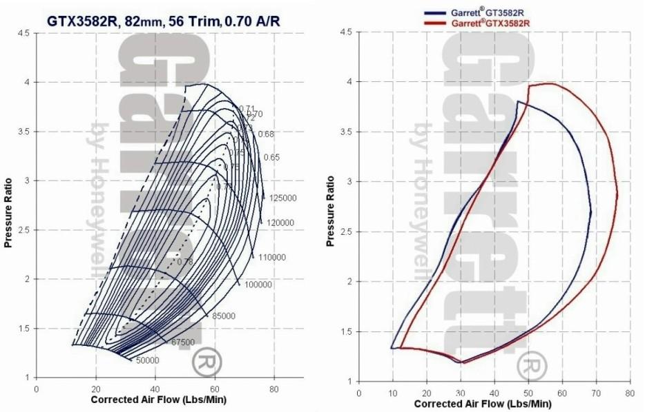 GTX35R or Precision CEA 6266 on an RB26?