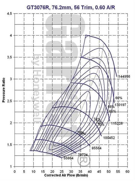 Turbo Compressor Amp Turbine Maps Himni Racing