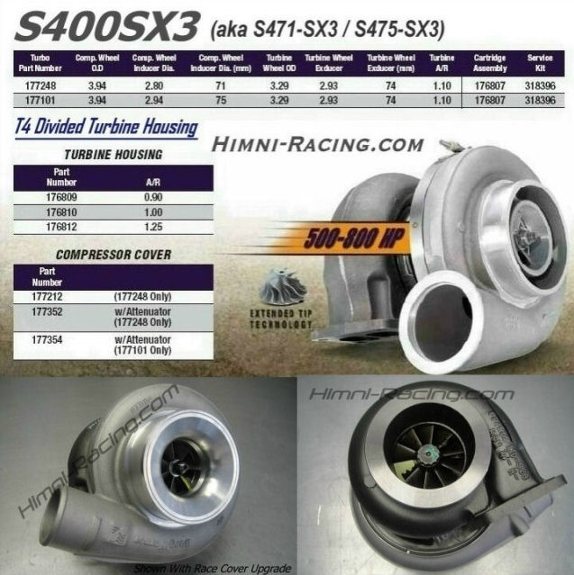 Borg Warner Air Werks S400SX3/ S475 Turbo (T4 Turbine) FREE SHIP - Click Image to Close