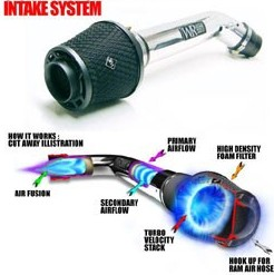 Weapon R DRAGON Intake System: Mazda RX-7 1989-92